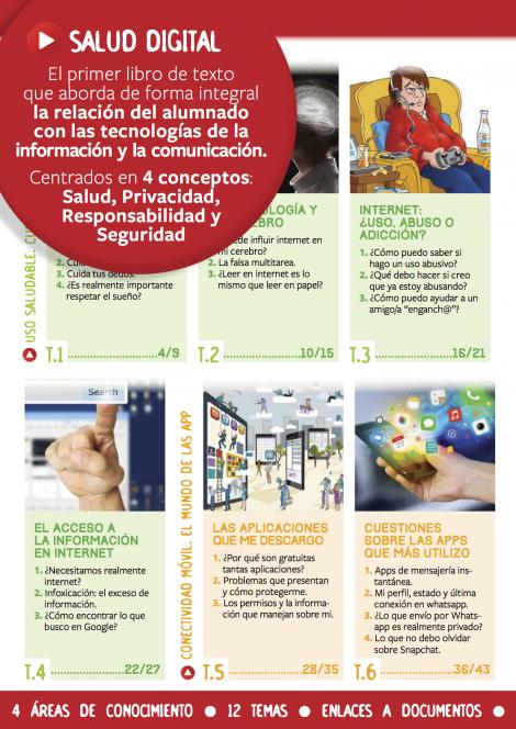 indice1-salud-digital