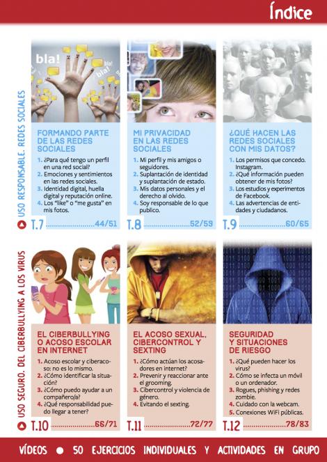 indice2-salud-digital